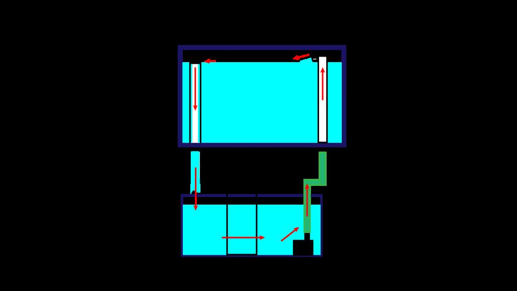 オーバーフロー水槽