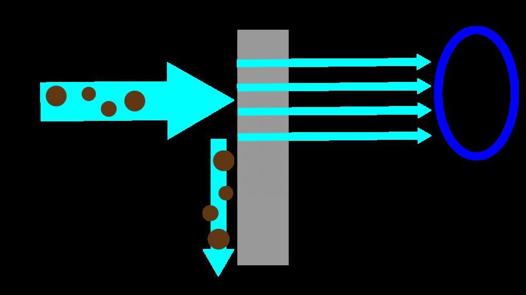 RO浄水器のイラスト